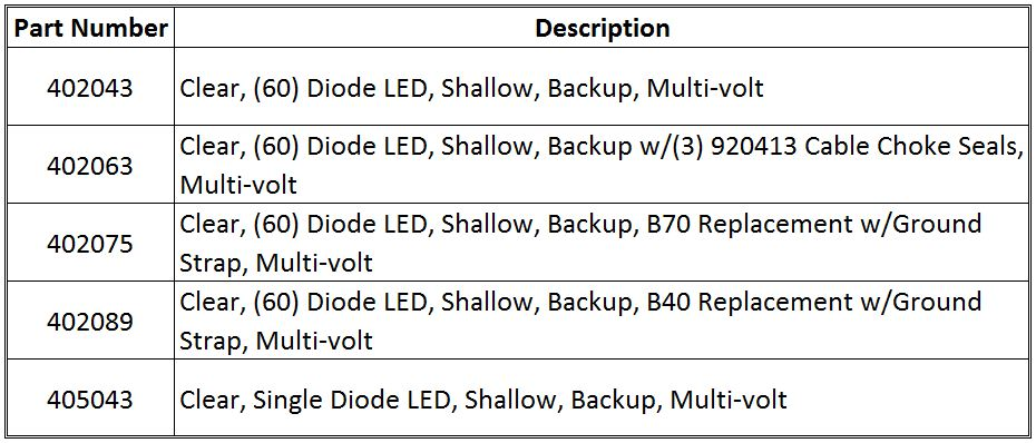 40 Series Dimensions Shallow Table Data