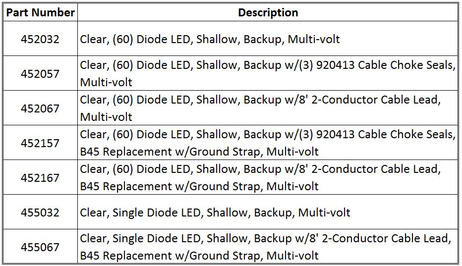 45 Series Dimensions Shallow Table Data