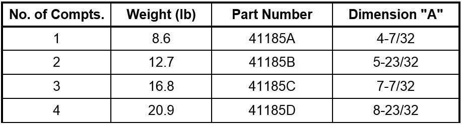 Delux Mechanical Operator Table Data